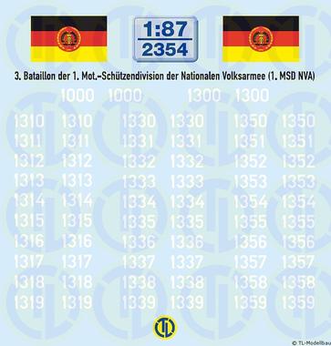 Taktische Nummern 3. Bataillon 1:87